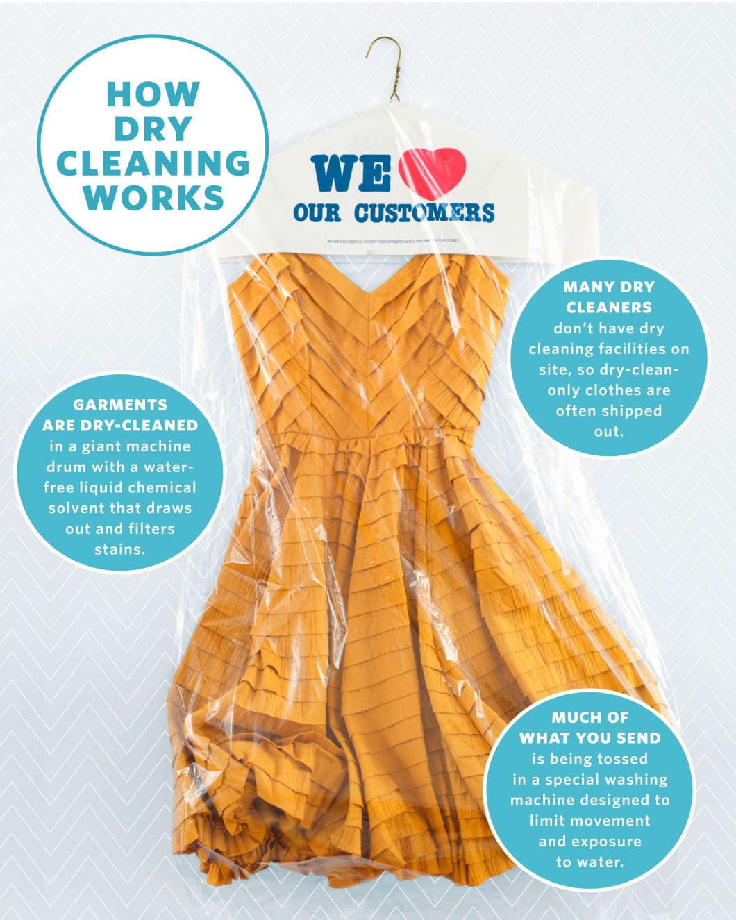 Clean Iq We Put The Dry Cleaning Process Through Through The