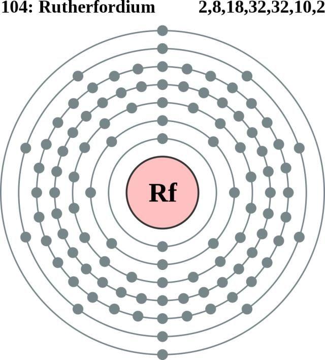 Vanadium Electron Dot Diagram Electron Dot Diagram Periodic Table