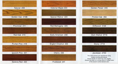 Hardwood Floor Re-staining Colors - Hardwood Floor Re-staining Colors Home Renovation Items - Ideas