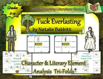 an analysis of the symbols in tuck everlasting Tuck everlasting characters traits examples winnie foster book:-lovable-caring-curious-daring-mannerly-adventurous-friendly-happy-brave-honest.
