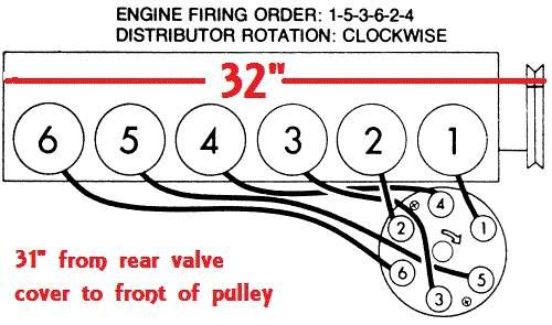 GM Straight Six Firing Order and measurements | Gearhead