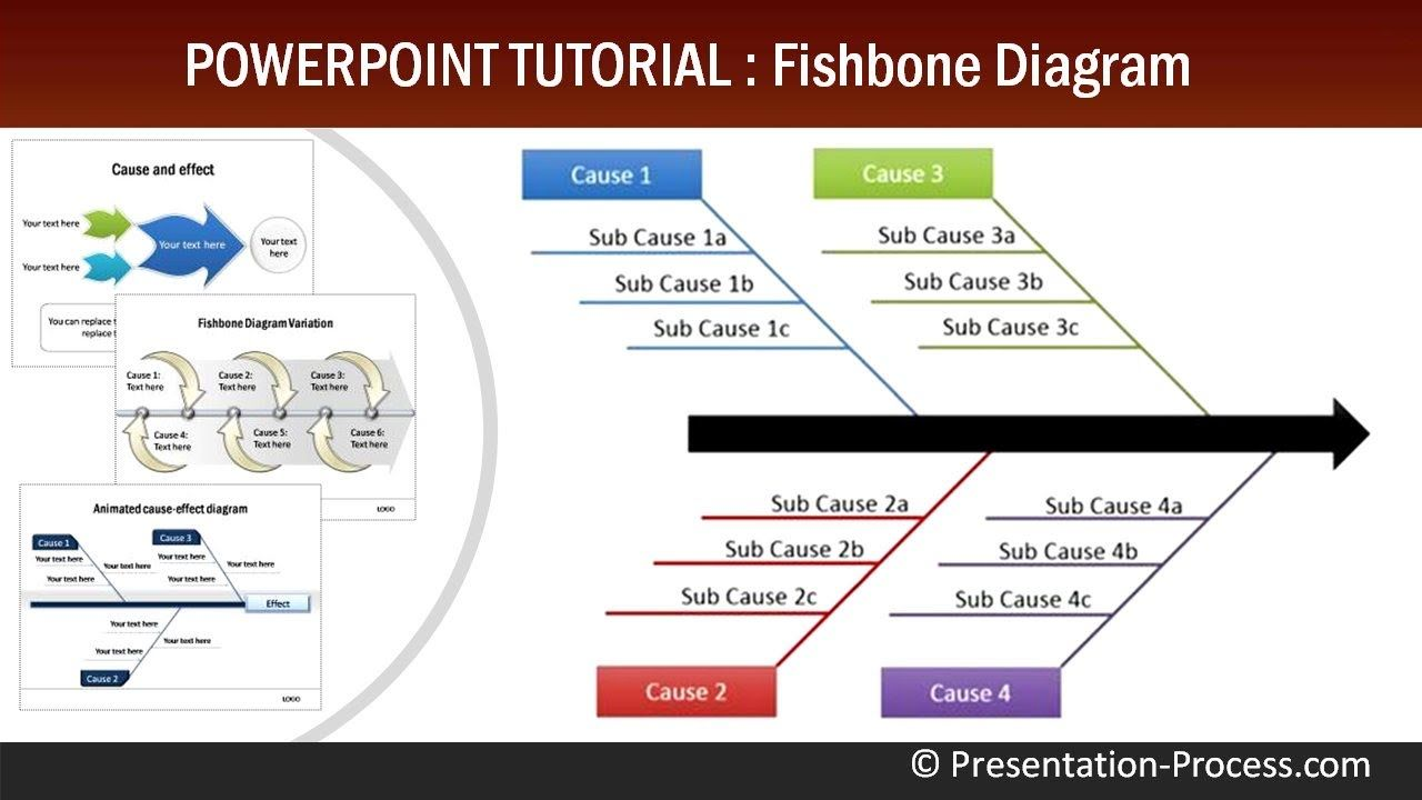 How to create fishbone diagram in powerpoint consulting model diagram ccuart Images