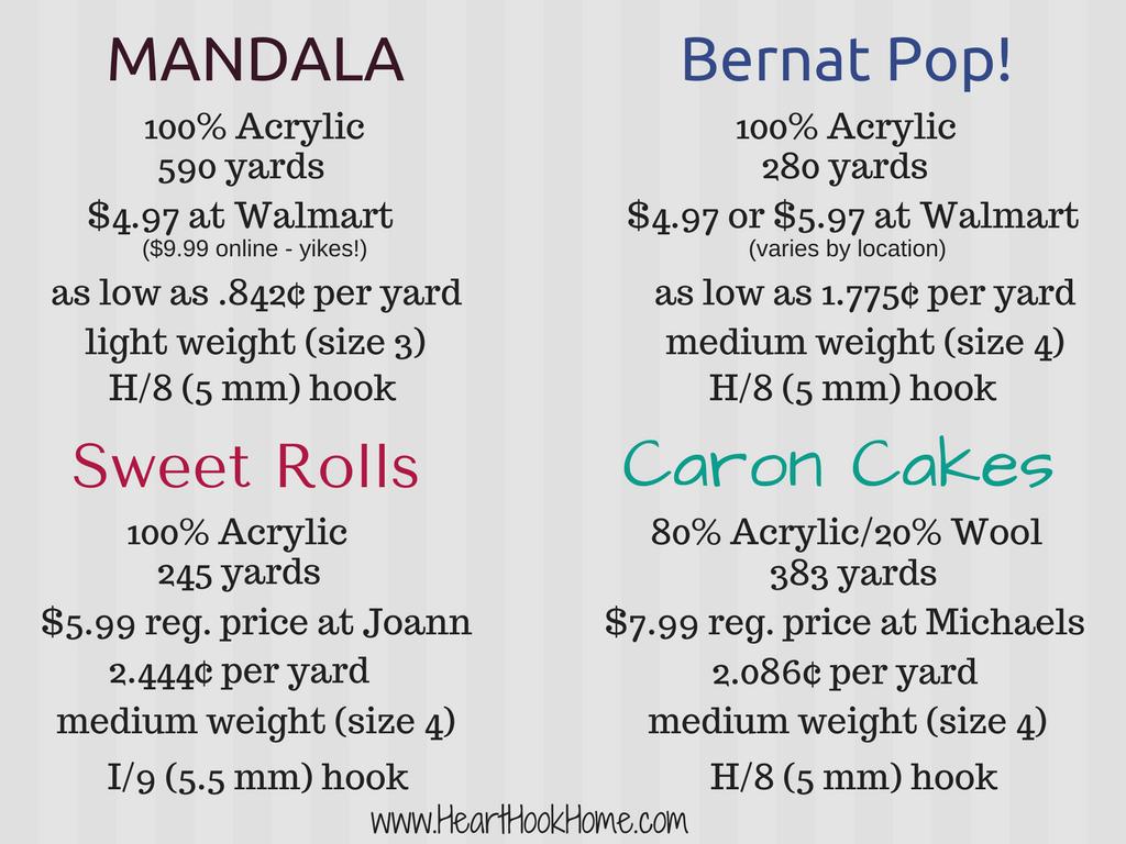 Mandala Yarn Cakes Uk