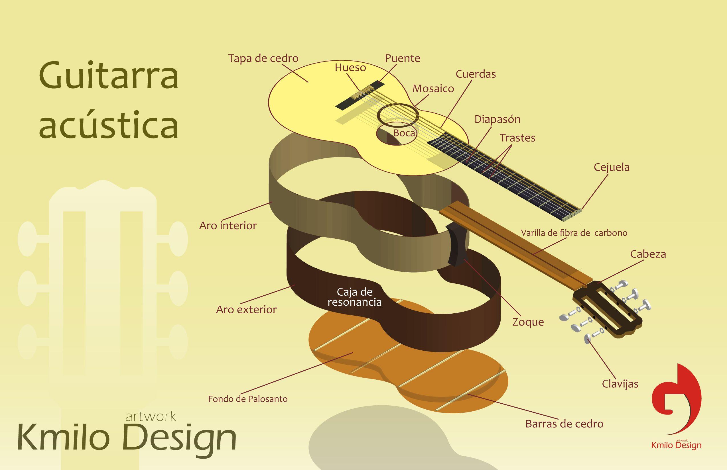 Gráfico de explosión/Guitarra acústica ilustración Vectorial otsirc7@gmail.com