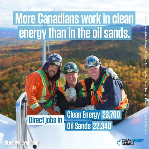 Save Canadian jobs: scrap the Tar Sands. Alberta's Tar Sands only provide 0.2% of the jobs in Canada. Clean energy produces 23,700 jobs, according to CEC's analysis of Analytica Advisors' Canadian Clean Technology Industry Report, compared to 22,340 in diluted bitumen,