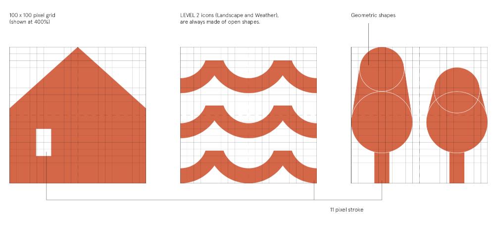 Brand New New Logo And Identity For Trulia By Design Studio Identity Logo Brand Guidelines Design Studio