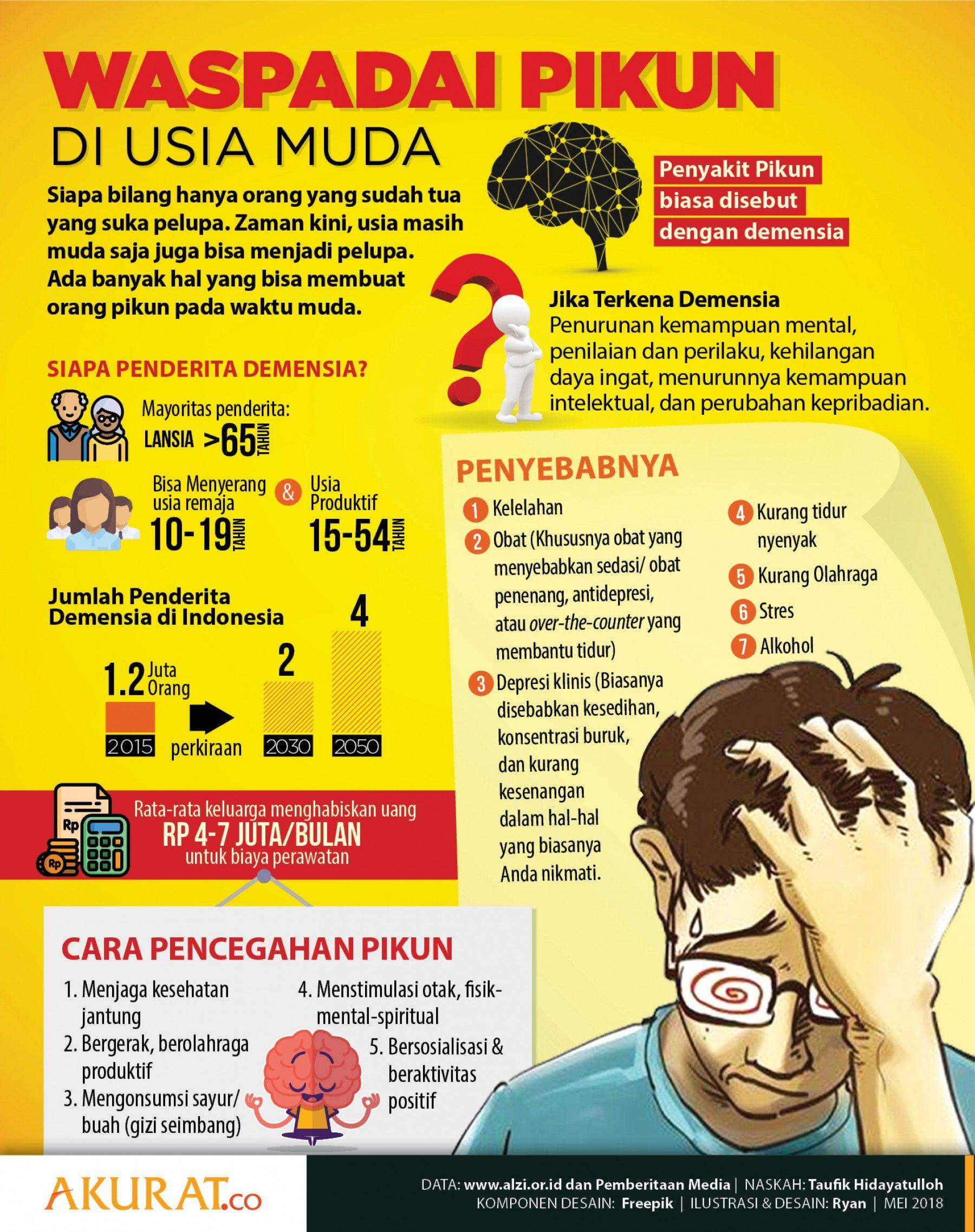 Pin Di Infografis Good To Know