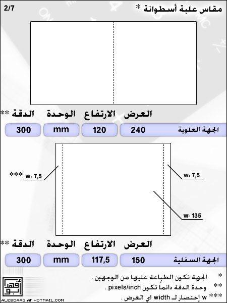 Illustrator Indesign مقاسات التصاميم للمطابع وفصل الالوان والمصممين Chart Blog Posts Post