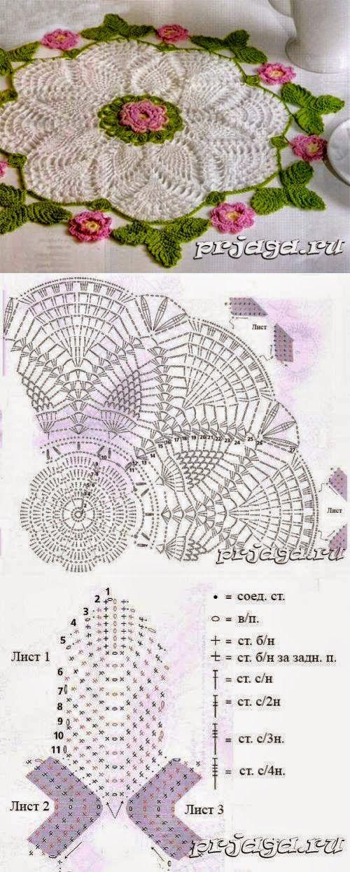 crochet patterns | Doilies | Pinterest | Patrones de crochet, Dos ...