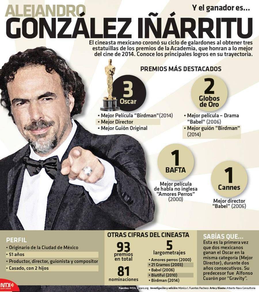 Infografia Alejandro González Iñárritu | Babel, Productores y Director