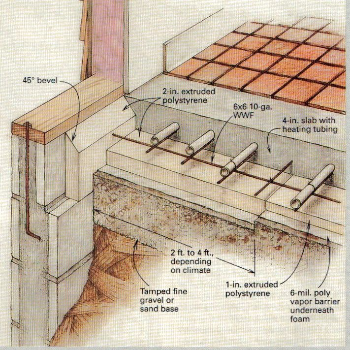 Hydronic Radiant Floor Heating Google Search Floor Heating Systems Radiant Floor Heating Hydronic Radiant Floor Heating