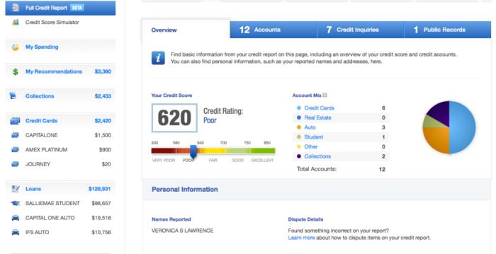 Credit Karma Screenshot Google Search Credit Karma Credit Score Credit Account
