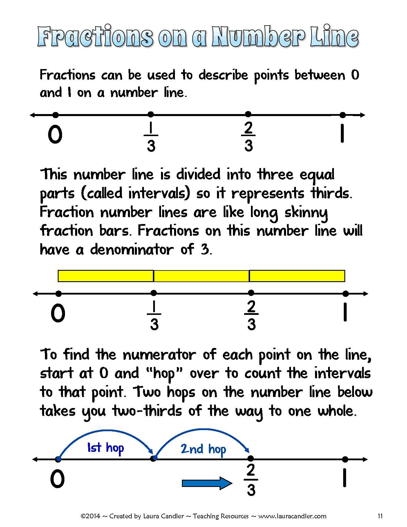 worksheet Fraction Number Line introductory fraction number line lesson from penguin fractions exploring the basics aligned with 3rd