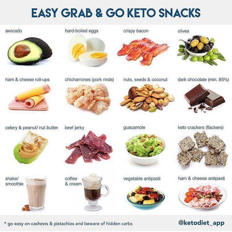 simple keto diet snacks