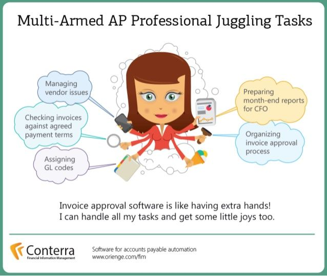 Multi Armed Ap Professional Juggling Tasks Orienge Blog Streamline Business Financial Information Business Process