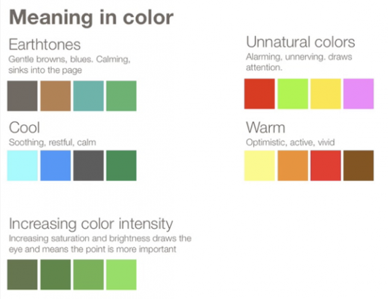 Meanning Accent Paint Colour Chart
