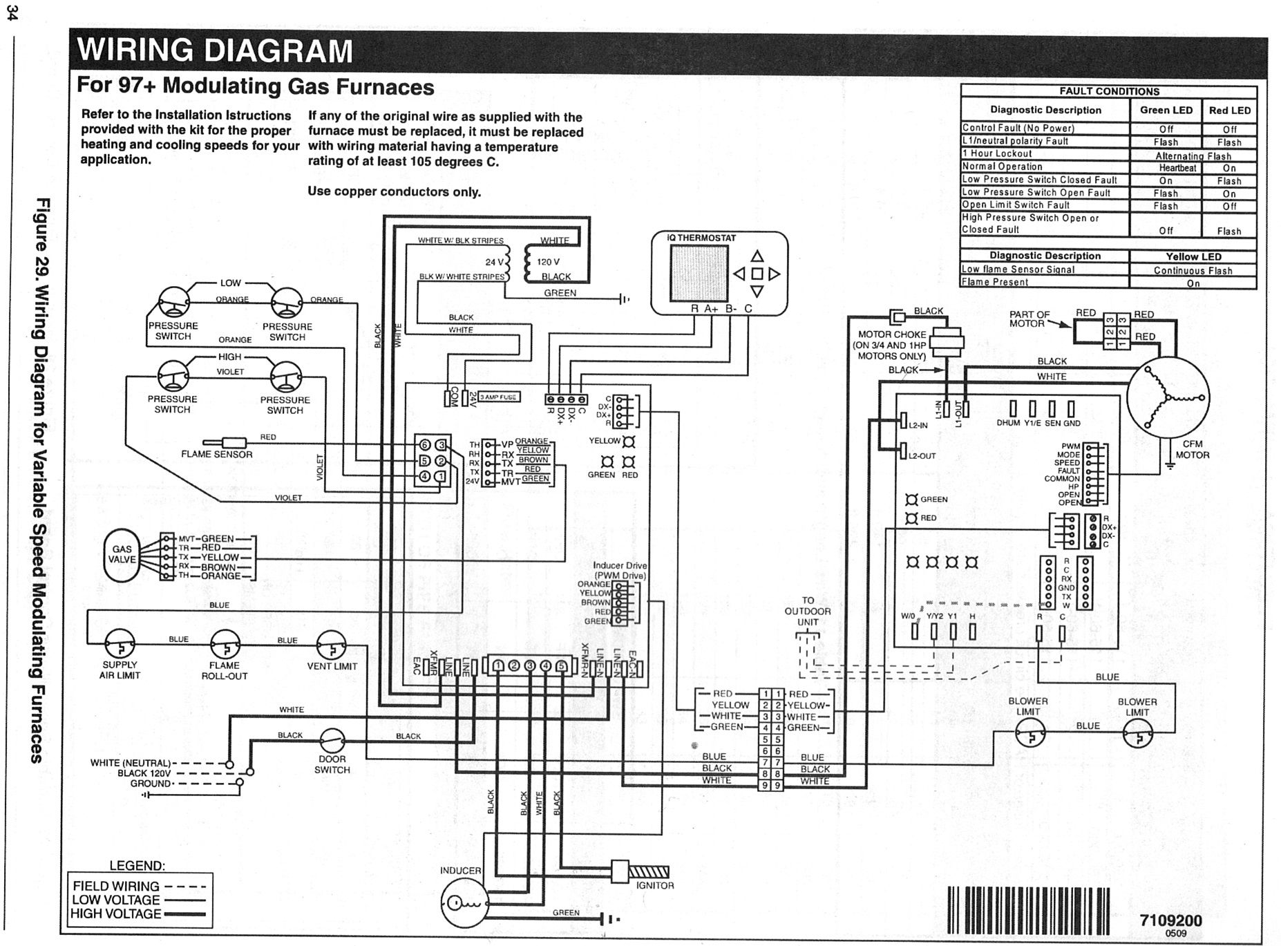 Wiring Diagram Maytag Furnace Gas Furnace Furnace Diagram