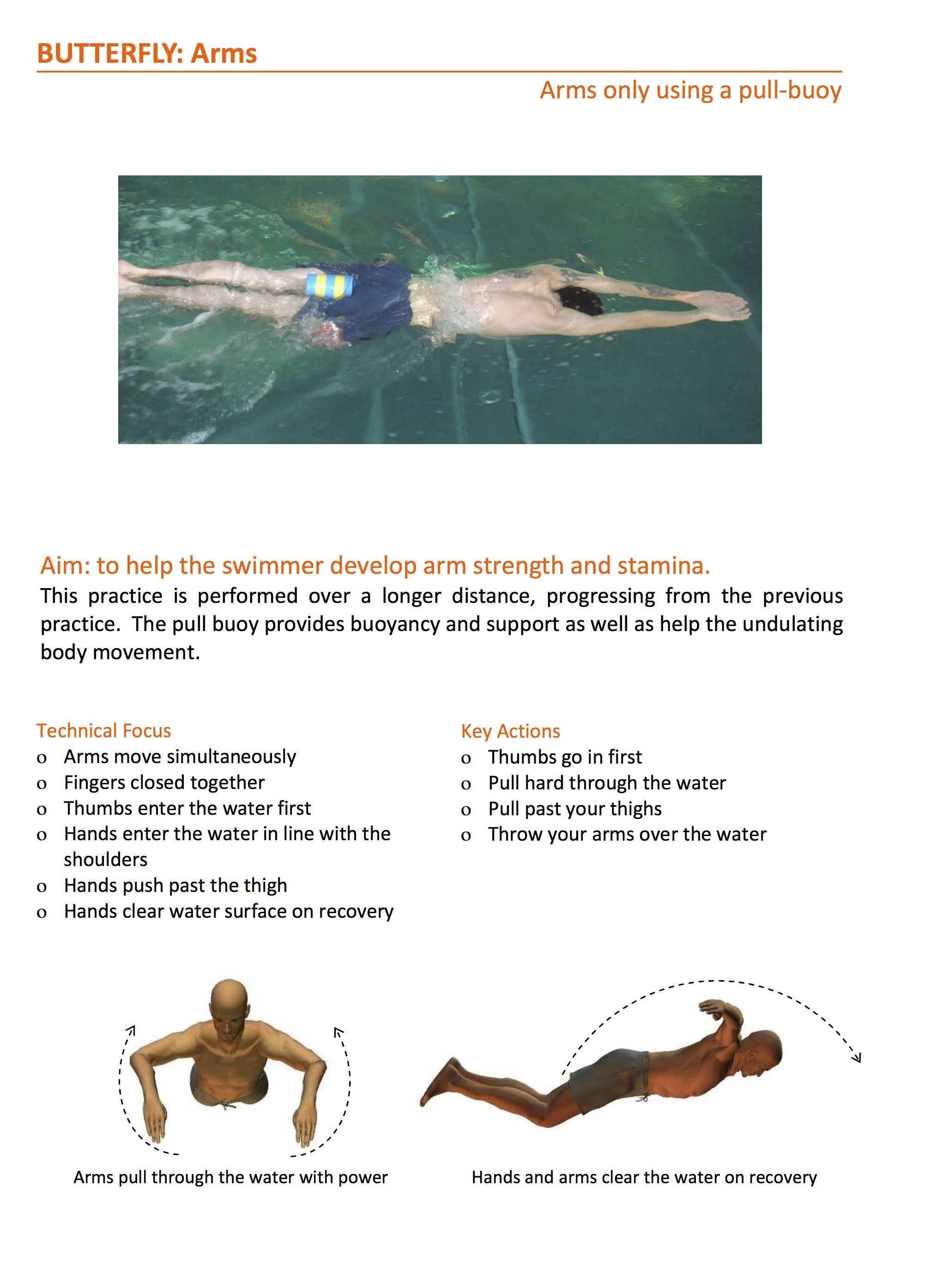 Easy Swimming Exercises To Improve Basic Swimming