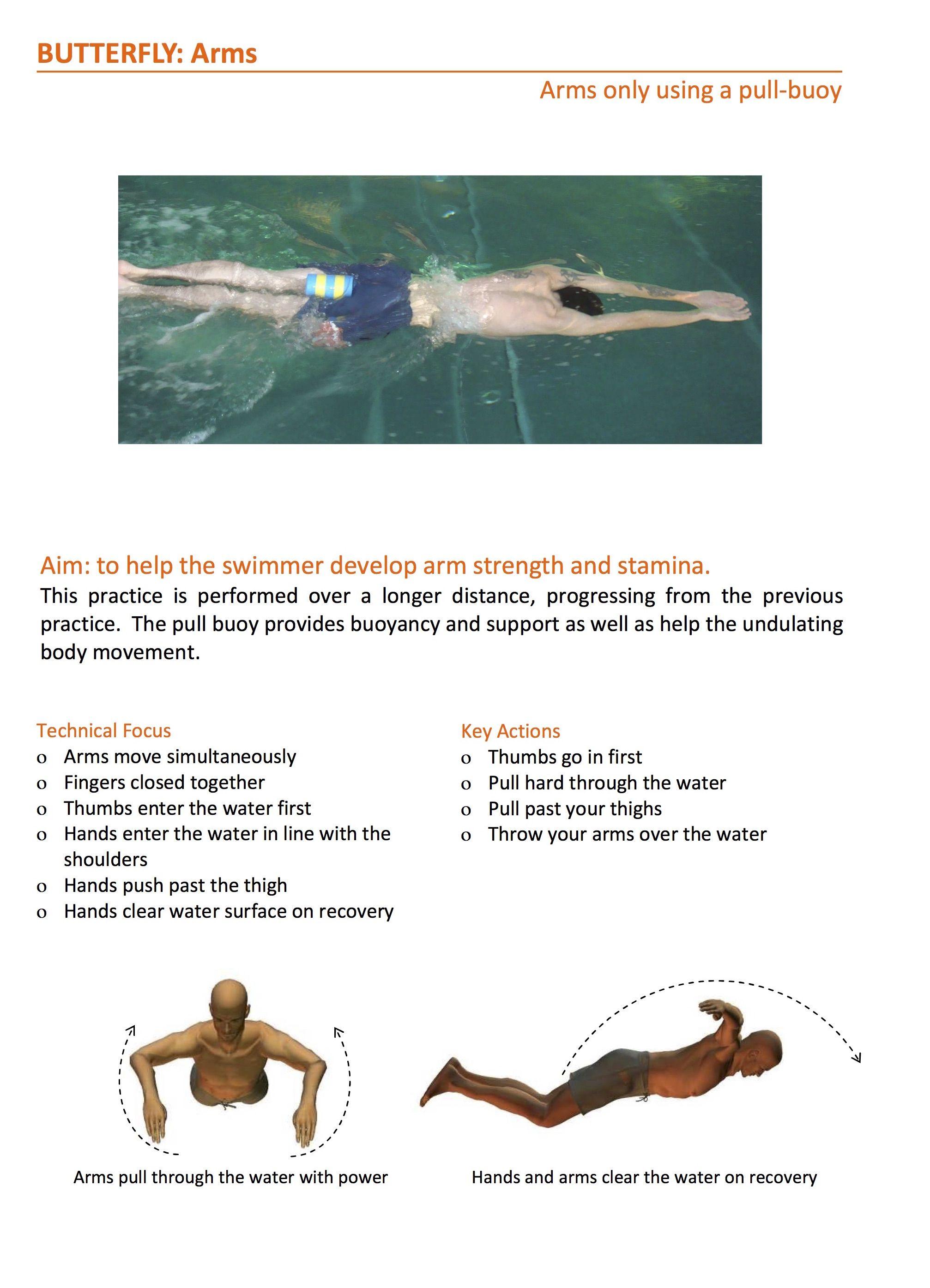 Easy Swimming Exercises To Improve Basic Swimming
