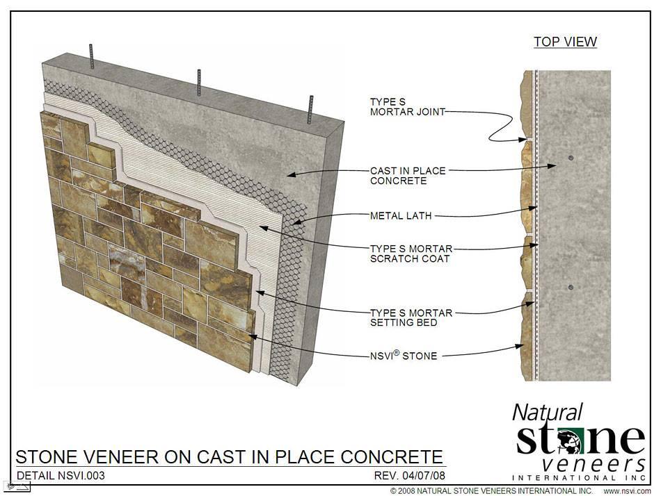 Concrete Column Finish By Stone Detail Tim Với Google Brick Cladding Stone Facade Stone Cladding