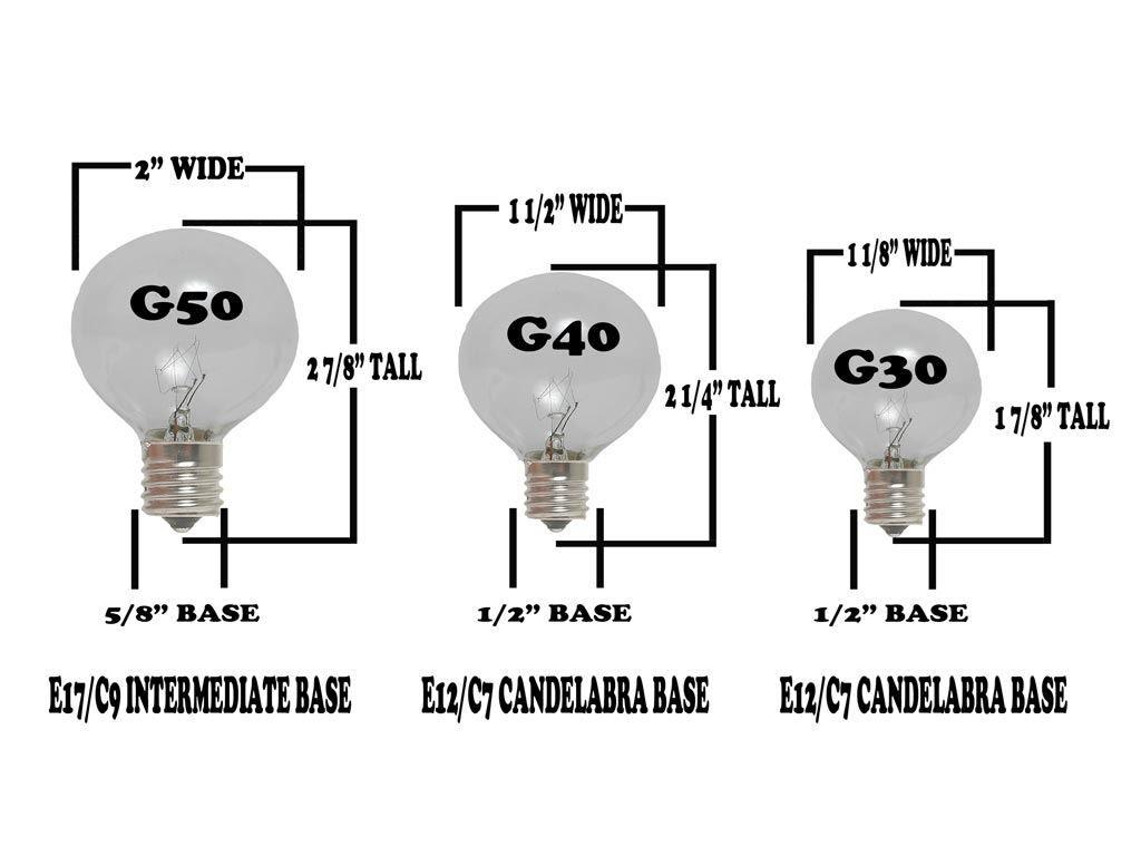 candelabra light bulb sizes] - 100 images - light bulb type g ...
