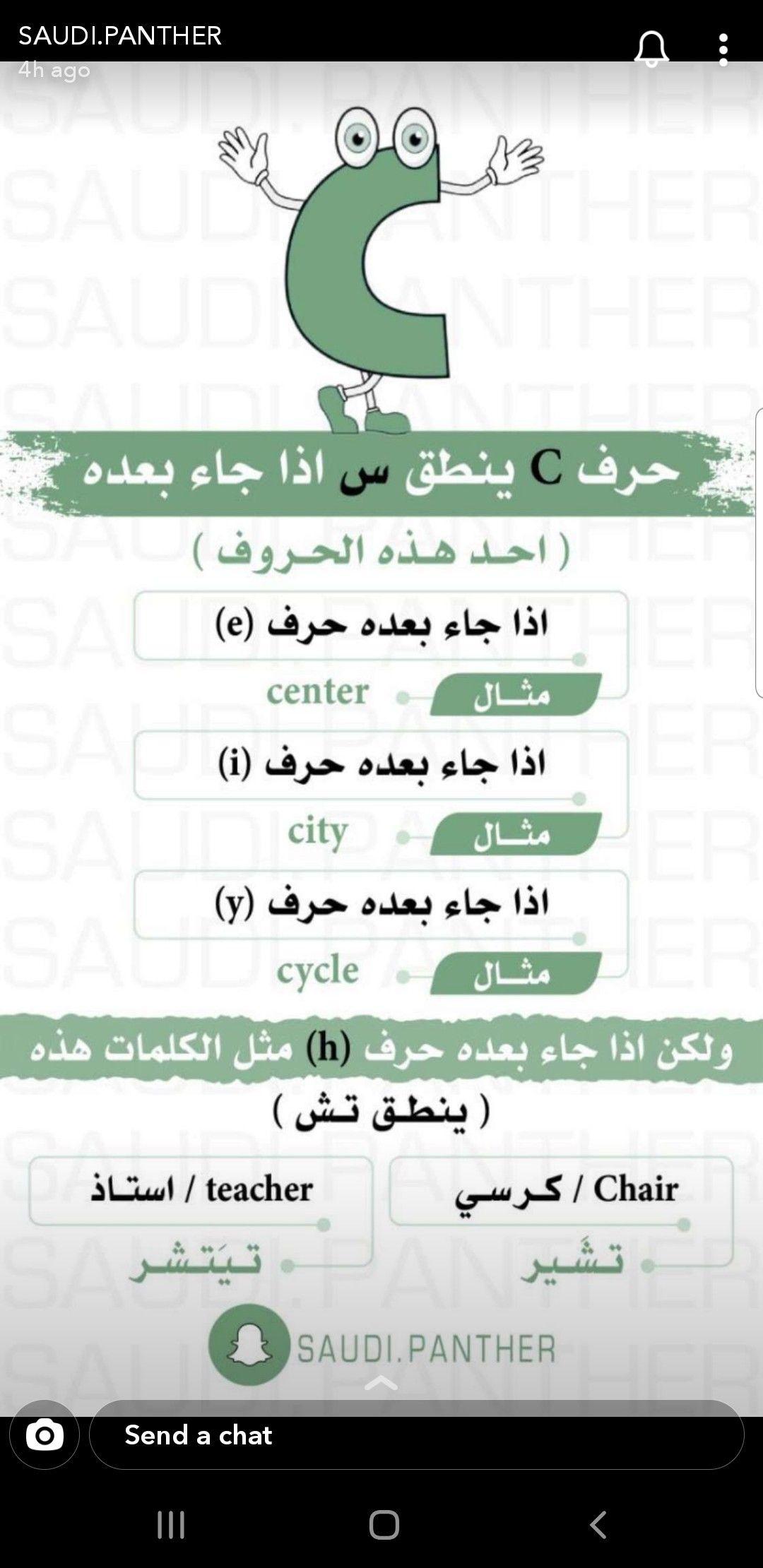Pin By Walaa Alwalaa On English Learn English Words English Phrases English Language Learning Grammar