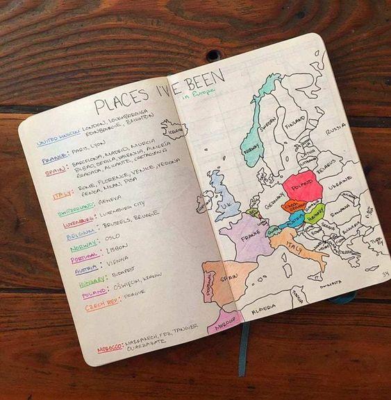 8 Creative Travel Bullet Journal Ideas You'll Love - The Creatives Hour