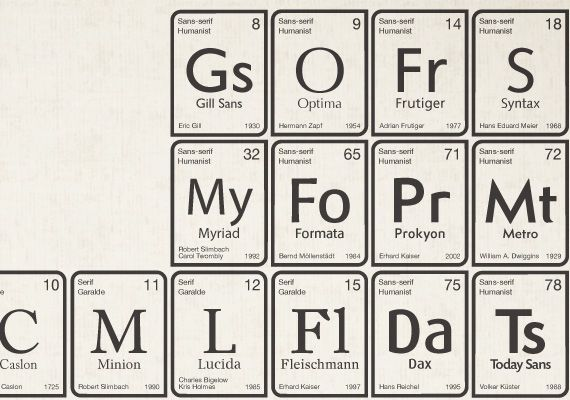 Typefonts periodic table info layout maps infographics typefonts periodic table info layout urtaz Choice Image