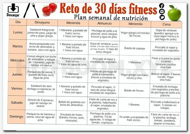 29++ Plan semanal dieta keto ideas in 2021