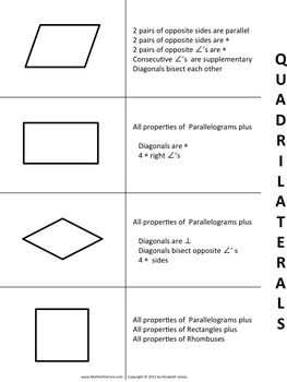 Quadrilaterals foldable with cheat sheet and venn pinterest venn quadrilaterals foldable with cheat sheet and venn ccuart Gallery