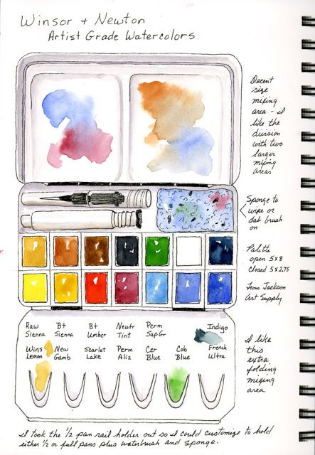 Mini Folding Palette Jackson Art S Supply Watercolor Kit