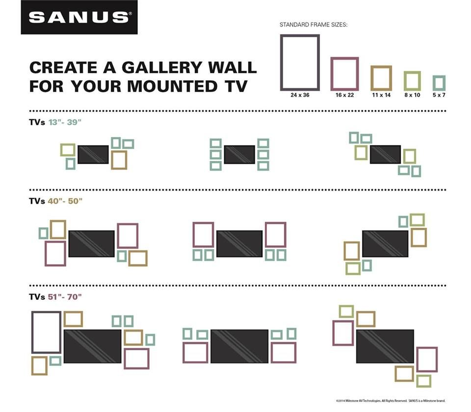 Mounted television layout guide, including sizes of