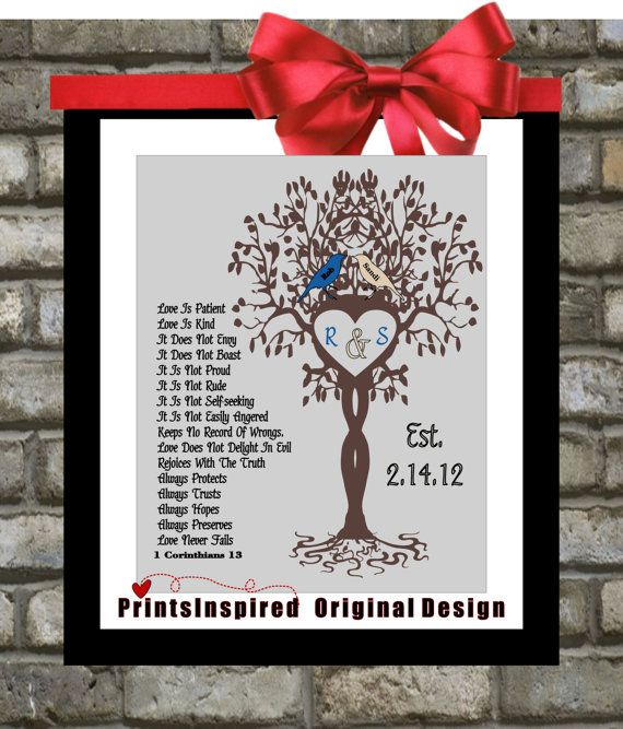 Mother of the bride gift from daughter mother of the bride gift from anniversary gift family tree love birds unique personalized wall art 50th 25th 10th 5th 1st wedding anniversary mothers day gift home decor junglespirit Choice Image