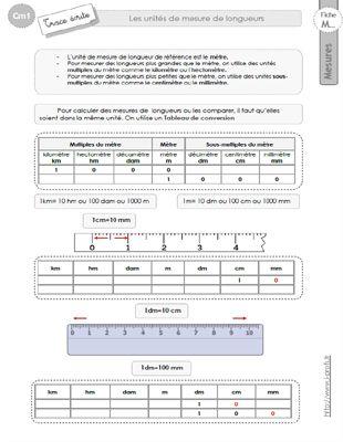cm1: Leçon sur les MESURES de LONGUEURS en 2020 | Mesure de longueur, Cm1, Maths cm2