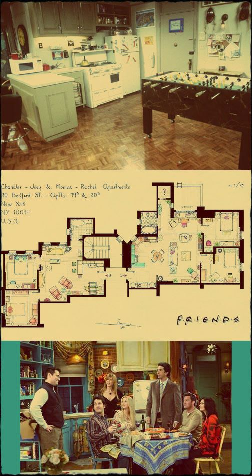 Monica Rachel Chandler Joey Apartment Layout