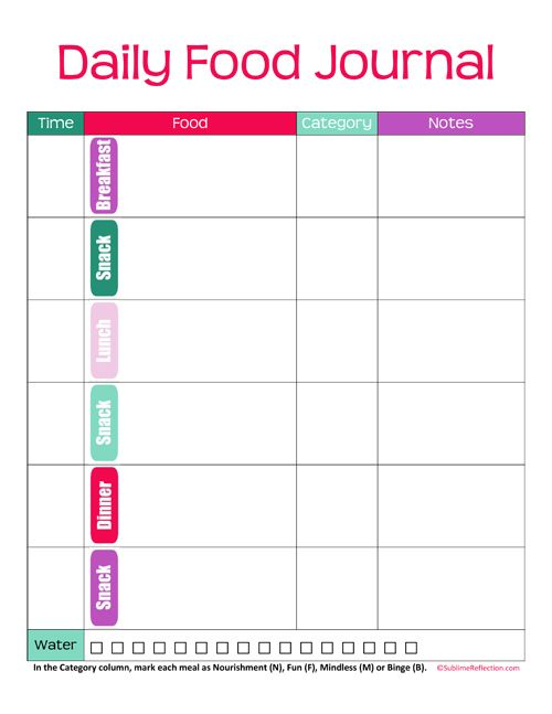 Importance of Keeping a Food Diary (Free Printout) - Paulau0027s - food log templates