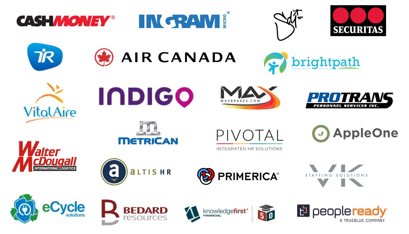 The List of Exhibitors for Mississauga Job Fair on May