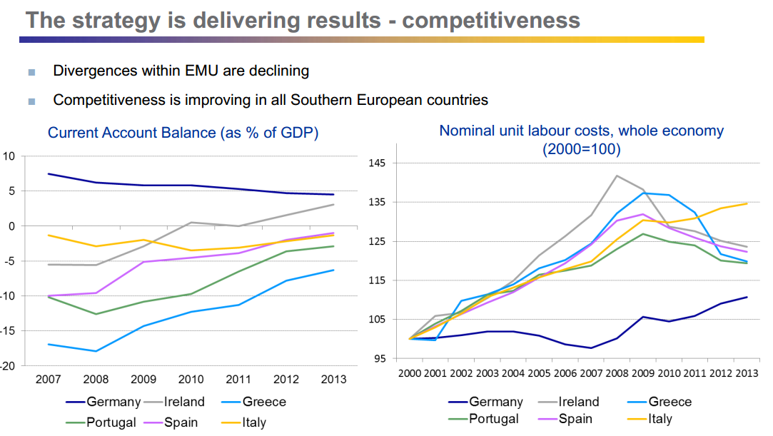 Convergencia en competitividad
