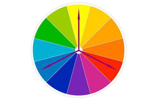 تعلم فن تنسيق الألوان صور سيدي افضل موقع للرجل العربي Color Psychology Color Wheel Color Theory