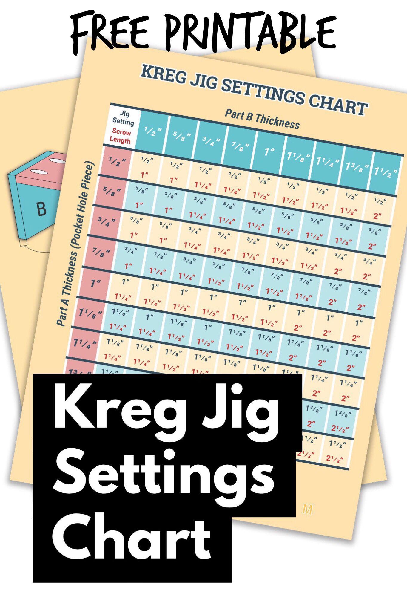 Kreg Jig Screw Chart : screw, chart, Settings, Chart, Calculator, Pocket