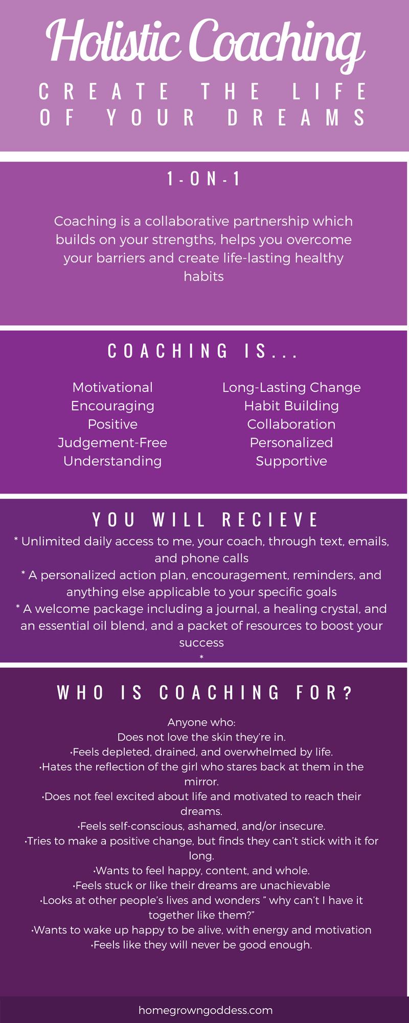 Holistic Health Coaching / Life Coach / Self love / 1 on 1 ...