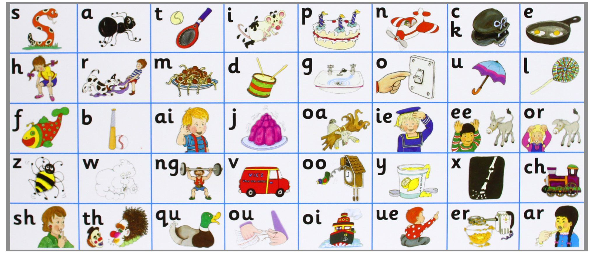 Phonics chart pdf google also pinterest rh