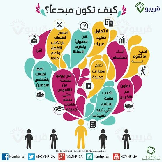 Pin By Amjad On فوائــــــد Training And Development Teaching Strategies Islamic Love Quotes