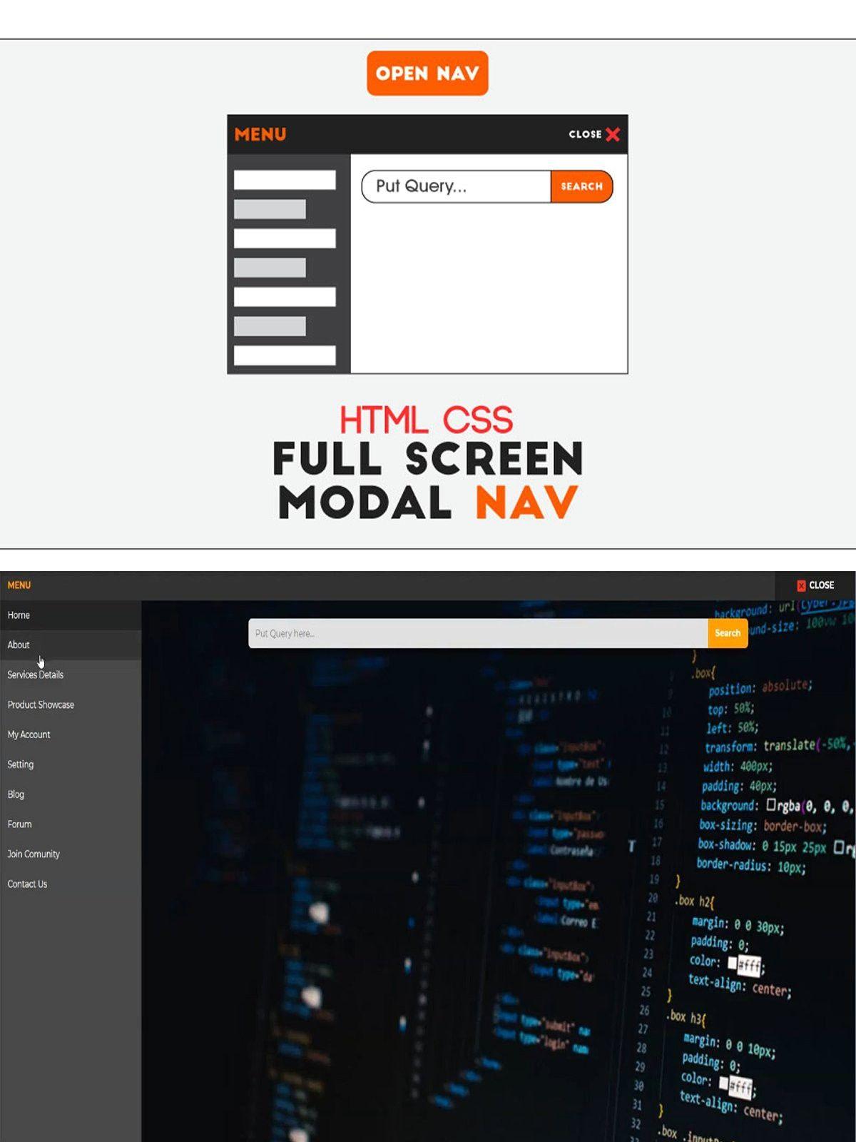 Full Screen Modal Nav, Pure HTML in 2020 Web graphic