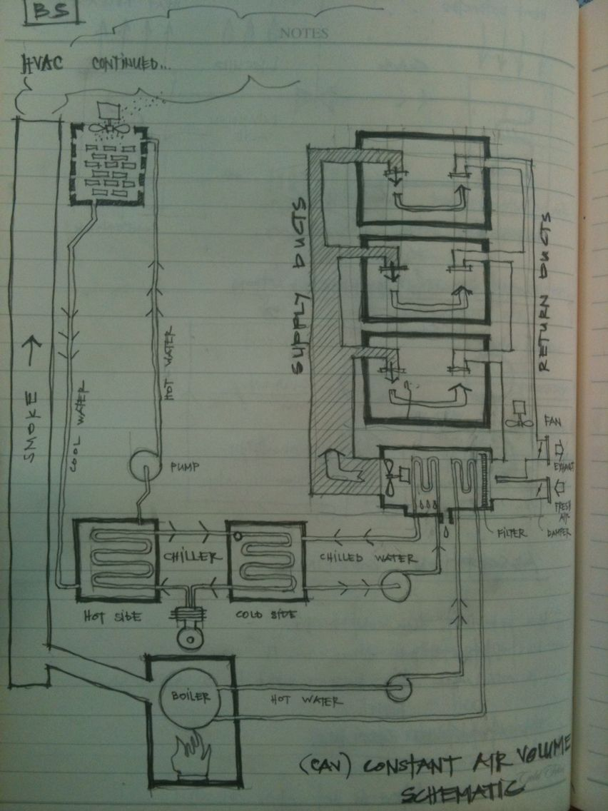 Hvac Diagram Arch Drawings Pinterest Drawing Of