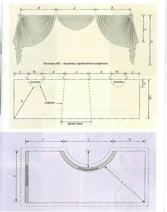 curtain pattern sheet | cortinados | Pinterest | Cortinas, Cenefas y ...