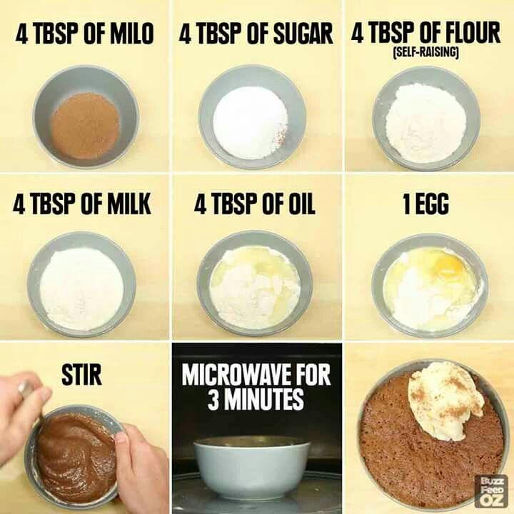 Quick Keke De Chocolate Con Helado De Vainilla Mug Recipes Microwave Cake Milo Mug Cake