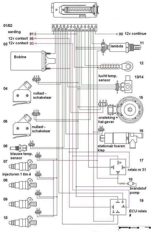 96 Honda Civic Stereo Wiring Diagram In 2020