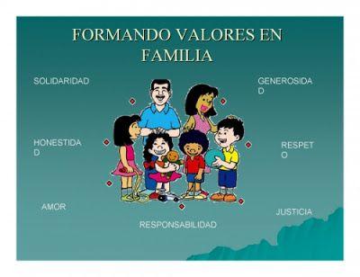 La Familia Valores En Familia Familia Moldes De Letras