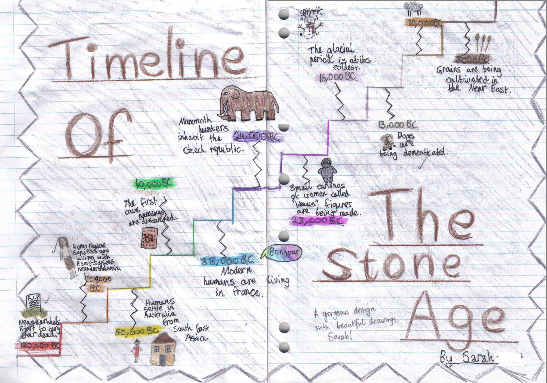 Sarah S Timeline Copy
